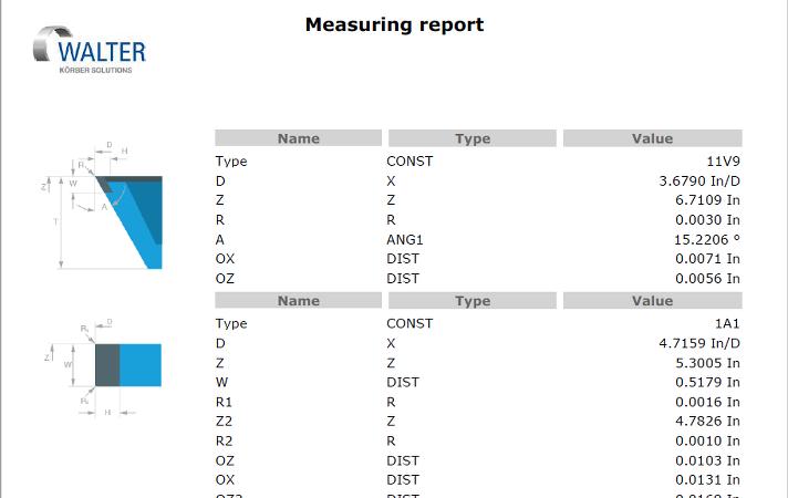 measuring wheel name. for measuring wheel name